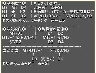 零 マクロ エデン 式 2 層